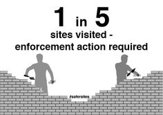 Key findings for the Construction initiative.  http://www.hse.gov.uk/Construction/campaigns/safersites/index.htm