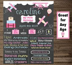 Girl's Birthday Chalkboard, Girl's First Birthday, Airplane Theme, Vintage, Travel Theme, First Birthday, Birthday Chalkboard Sign, digital