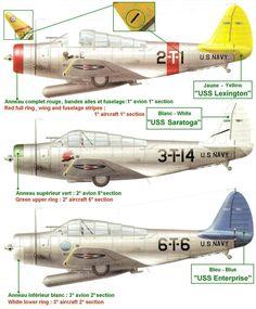 Douglas Devastator - VT-8's plane of 'choice'.