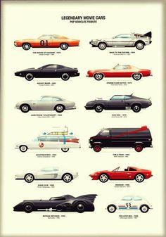 Averle tutte un sogno . Famous Movie Cars, Mercedes Car, Batmobile, Amazing Cars, Car Car, Back To The Future, Hot Cars, Car Show, Exotic Cars
