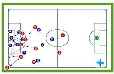 Jugada a balón parado con movimientos para distraer al rival y apoyos para ejecutar un corner.