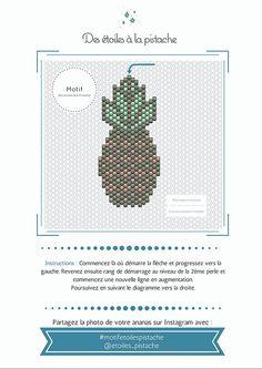 Diagrammes Ananas à télécharger **gratuitement**