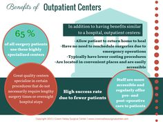 Benefits of Outpatie