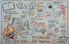 En talk jeg gikk glipp av på SXSW var firesiden meed Guy Kawasaki og Vic Gundotra. For oss som sliter litt med å forstå nytten i G+ ville dette sikkert vært nyttig.
