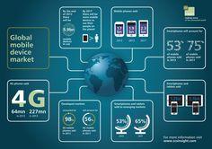 Smartfony i tablety w 2017 roku. Wizja CCS
