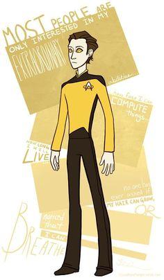 Data, Star Trek: The Next Generation