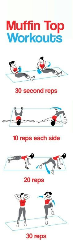 Muffin top workouts.                                                                                                                                                                                 More