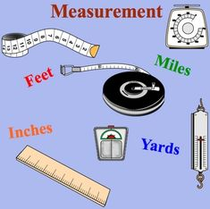 This is a pack of 3 estimating measurement lessons for the smartboard.  These lessons cover weight, volume, and length for the US customary system....
