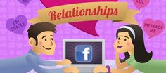 https://flic.kr/p/ce5ZpN | Social Media's Growing Impact on Relationships - Infographic | Social Media Relationships can be hard!. socialmediarevolver.com/social-medias-impact-on-relations...