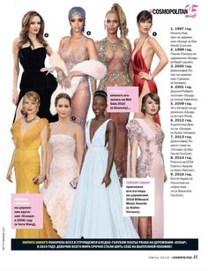 Dior Haute Couture, Prom Dresses, Formal Dresses, Bella Hadid, Cosmopolitan, Versace, Valentino, Ralph Lauren, Fashion