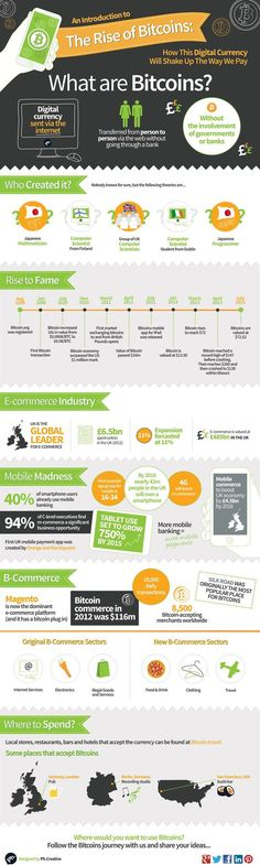 Trading & Currency infographic & data The Rise of Bitcoins / Crypto Currencies Explained By: CoinCheckup - The Crypto. Infographic Description The Rise Bitcoin Mining Rigs, What Is Bitcoin Mining, Mobile Marketing, Marketing Ideas, Digital Marketing, Trade Finance, Finance Business, Bitcoin Business, Finance Tips