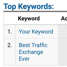 Free Website Traffic Exchange | RankBoostup Website Hits, First Website, Analytics Dashboard, Bounce Rate, Read More, Things That Bounce, Thing 1, Positivity, Free