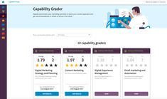 We've upgraded our interactive benchmarking tool that assesses the digital marketing capability of your business - Smart Insights Digital Marketing Advice http://www.smartinsights.com/digital-marketing-strategy/weve-upgraded-interactive-benchmarking-tool-assesses-digital-marketing-capability-business/?utm_campaign=crowdfire&utm_content=crowdfire&utm_medium=social&utm_source=pinterest