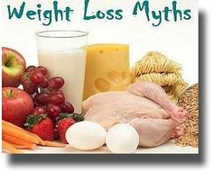 Six Myths About Weight Loss