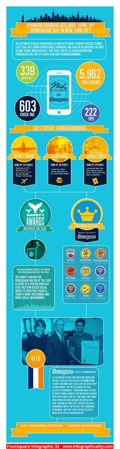 Foursquare Infographic 31 - http://infographicality.com/foursquare-infographic-31/