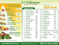 Top Thirty Super Foods (Healthy, sexy and happy) Dr Oz - Day Crash Diet' - 'Lose 10 Pounds in One Week' ~ Dr. Fuhrman - 'Eat To Live'Dr Oz - Day Crash Diet' - 'Lose 10 Pounds in One Week' ~ Dr. Fuhrman - 'Eat To Live' Plant Based Eating, Plant Based Diet, Dr Fuhrman Recipes, Eat To Live Diet, Eat To Live 6 Week Plan, Nutritarian Diet, Whole Food Recipes, Healthy Recipes, Healthy Foods