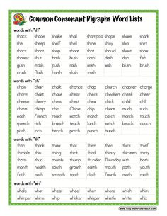 Common consonant digraph word lists.  sh, ch, th and wh words.  Helpful during small group instruction