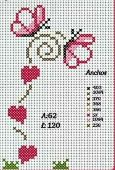 counted cross stitch tips Small Cross Stitch, Butterfly Cross Stitch, Cross Stitch Heart, Cross Stitch Borders, Cross Stitch Alphabet, Cross Stitch Flowers, Counted Cross Stitch Patterns, Cross Stitch Designs, Cross Stitches