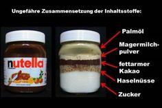 Nougataufstrich: Wie Nutella aussieht, wenn die Zutaten noch nicht verrührt wurden