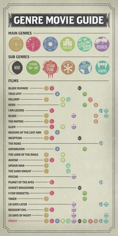 genre movie guide
