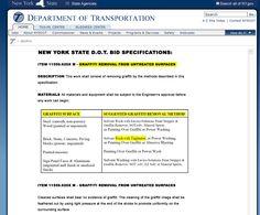 New York State D.O.T. Graffiti Bid Specifications Item 11559.920X M.