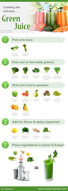 Guide to Creating the Ultimate Green Juice!