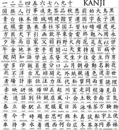 Photo about Hundreds of Kanji characters, the Japanese or Chinese symbol. The translations for each character are underneath. Illustration of drawn, numbers, drawing - 1907285 Japanese Tattoo Words, Kanji Japanese, Japanese Tattoo Symbols, Japanese Phrases, Japanese Symbol, Chinese Symbols, Japanese Words, Japanese Alphabet Kanji, Kanji Alphabet
