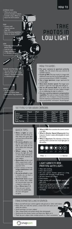 The Ultimate Photography Cheat Sheet Every Photography Lover Needs #photography #lighting #improvephotography
