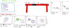 Visualcooking en programas de mejora en ESO Symbols, Letters, Blog, Spot Lights, Projects, Icons, Letter, Blogging, Fonts