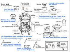 Social Interaction Design in Cultural Context: A Case Study of a Traditional Social Activity Task Analysis, Social Activities, Interactive Design, Case Study, Tea Towels, Tea Pots, Fragrance, Interaction Design, Tea Pot