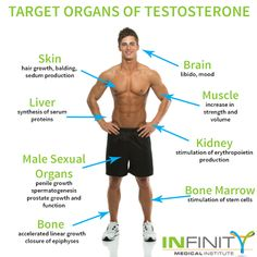 Sex deplete lower testosterone