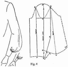 ony-vita: Моделирование рукавов Clothing Patterns, Dress Patterns, Sewing Patterns, Techniques Couture, Sewing Techniques, Pattern Cutting, Pattern Making, Sewing Sleeves, Collar Pattern