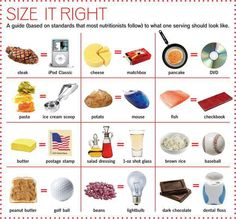Size it right! Too much of any food (good or not) and large portions are factors in the epidemic of obesity, and possibly your weight gain (it takes an excess of 3500 calories to gain one pound). These portion sizes are great to keep in mind when cooking at home or especially, when eating in restaurants.