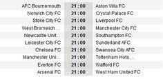 Inilah Jadwal Laga Pembuka Liga Inggris 2015/2016   Prediksi Bola ...