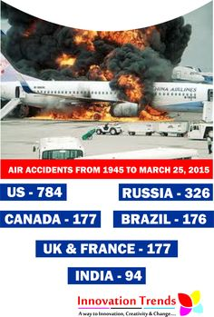 Countries with highest number of fatal civil Airliner accidents