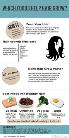 I don't know if any of this is true, but in my case desperation will make you believe anything... Foods that help with hair growth on imgfave