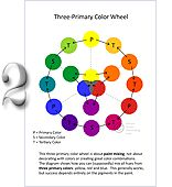 2  The free color wheel print in the middle is another version of the color mixing wheel (artist color wheel).  This chart demonstrates the mixing process step-by-step and identifies primary, secondary and 'tertiary' colors.