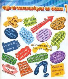 Agir et communiquer en classe 1 use ideas French Teaching Resources, Teaching French, French Basics, Communication Orale, French Education, French Expressions, French Grammar, Core French, French Phrases