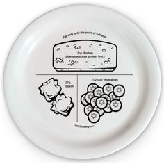 Check out the Bariatric Plate, could keep you on track.