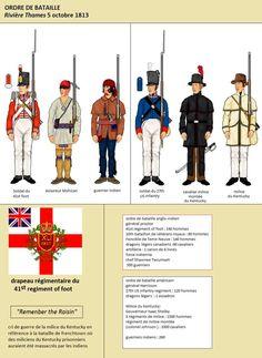 L'ordre de bataille de Moraviantown