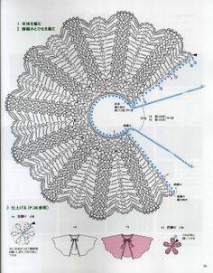 Ivelise Hand Made: Golinha Child In Crochet