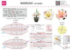Knitted Flowers, Crochet Flower Patterns, Crochet Wall Art, Crochet Bookmarks, Irish Lace, Crochet Projects, Charts, Free Pattern, Diy Crafts