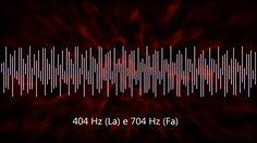 Il terzo suono di Tartini - Illusioni sonore #3