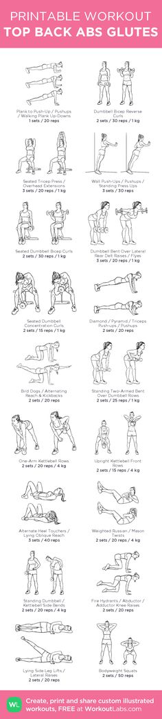 TOP BACK ABS GLUTES – illustrated exercise plan created at WorkoutLabs.com • Click for a printable PDF and to build your own #customworkout