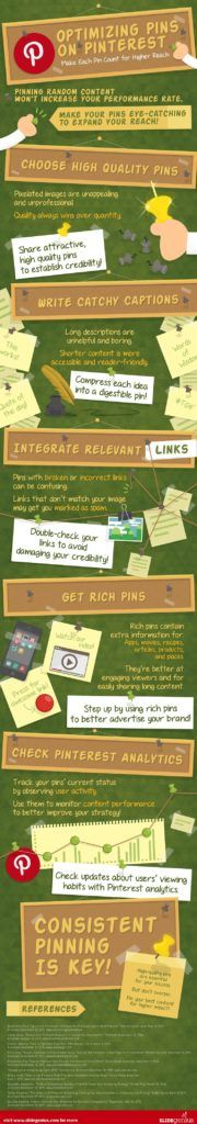 Pinterest Marketing: Optimising Pins On Pinterest – Infographic