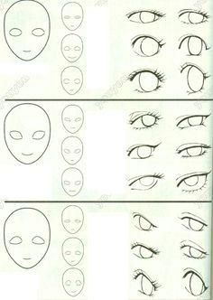 Tipos de olhos Ych