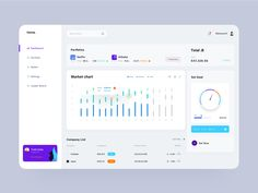 Invest activity Dashboard by Mansurul Haque ✨ for Luova Studio Weekly Design Inspiration - Muzli - Design Inspiration Dashboard Ui, Dashboard Design, Ui Ux, Web Design, Setting Goals, Show And Tell, House Party, Investing, Behance