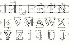 Construction of Modern Roman letters and figures