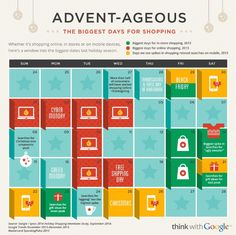 """As we enter the 2014 major holiday shopping season -- yes, it's that time already, it is important to understand when consumers will shop. According to Google: """"This holiday shopping season will be..."""