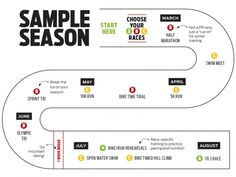 Training - Triathlon Training - Triathlete.com